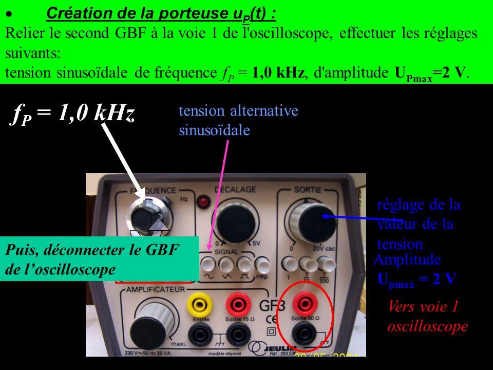 · Création de la porteuse uP(t) : Relier le second GBF à la voie 1 de l oscilloscope, effectuer les réglages suivants: tension sinusoïdale de fréquence fP = 1,0 kHz, d amplitude UPmax=2 V.