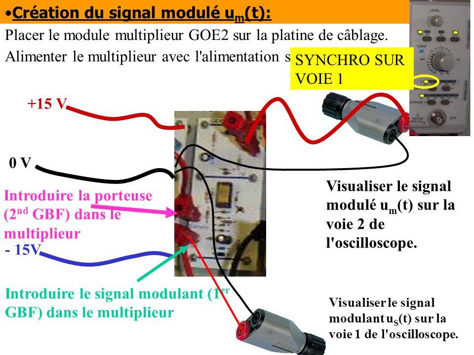 Création du signal modulé um(t):