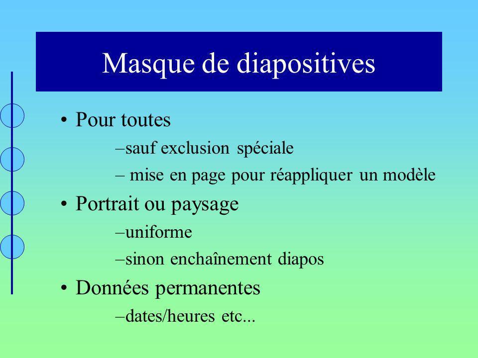 Masque de diapositives