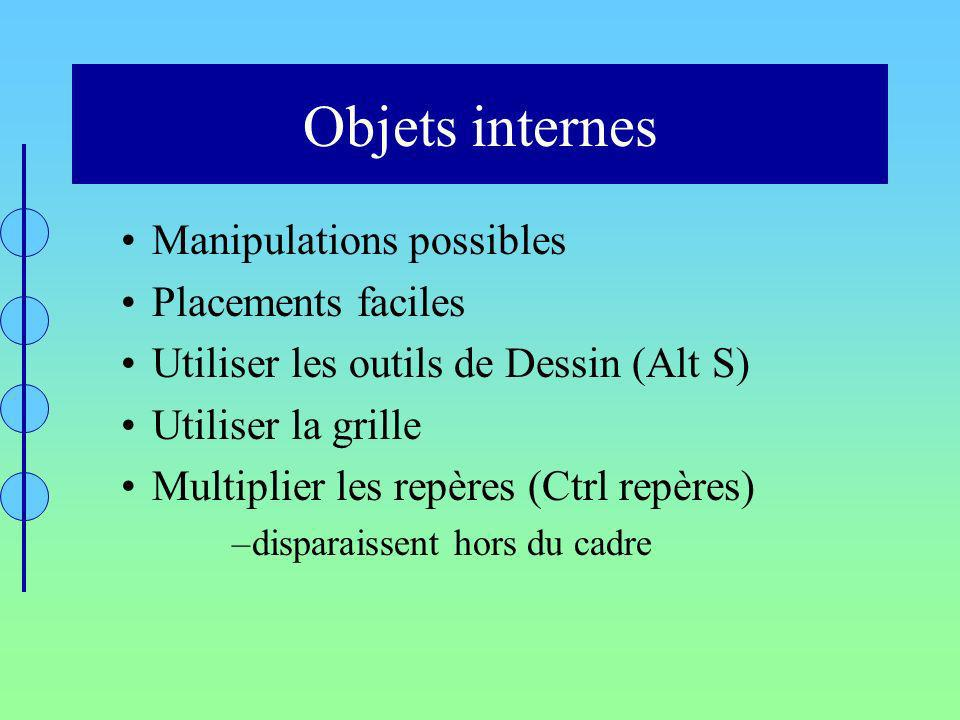 Objets internes Manipulations possibles Placements faciles