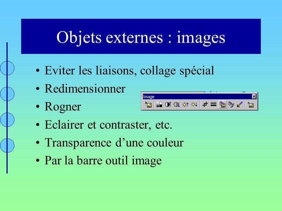 Objets externes : images