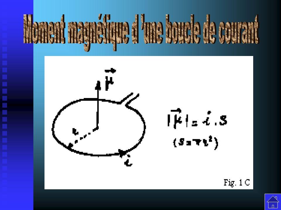 Moment magnétique d 'une boucle de courant