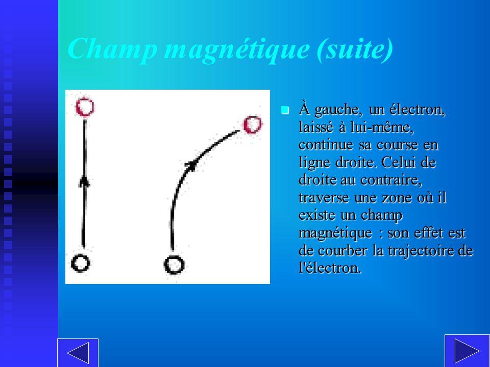 Champ magnétique (suite)