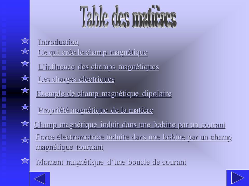 Table des matières Introduction Ce qui crée le champ magnétique