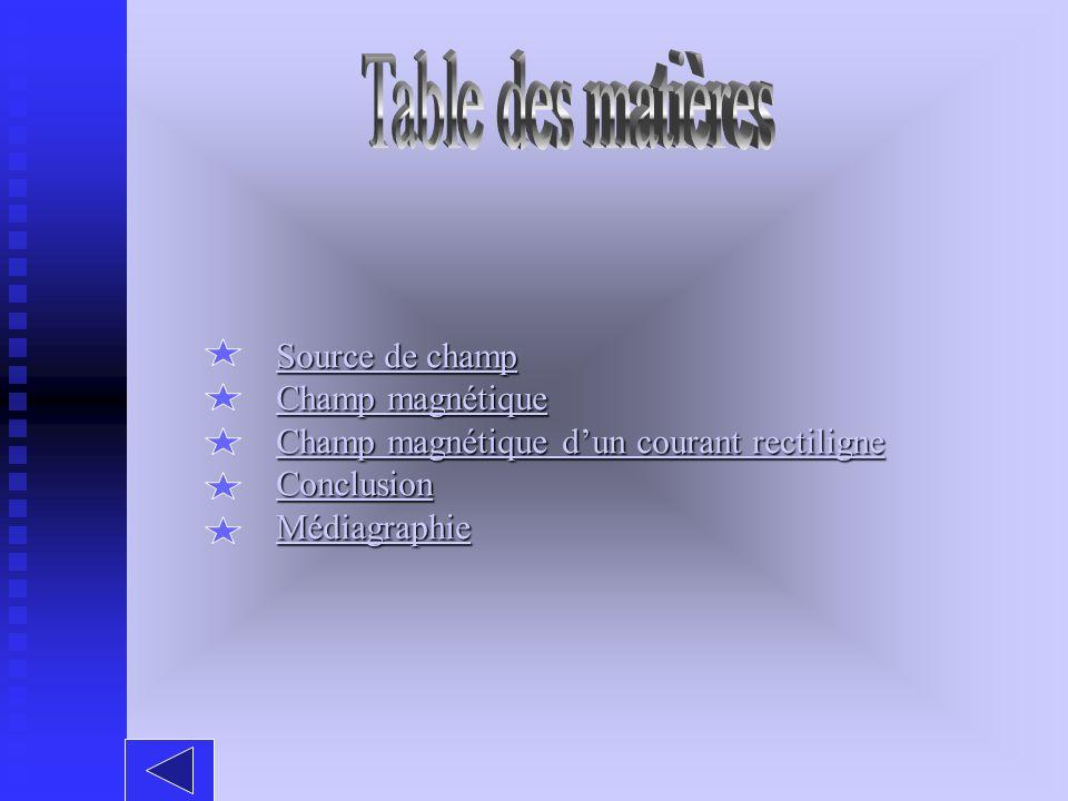 Table des matières Source de champ Champ magnétique