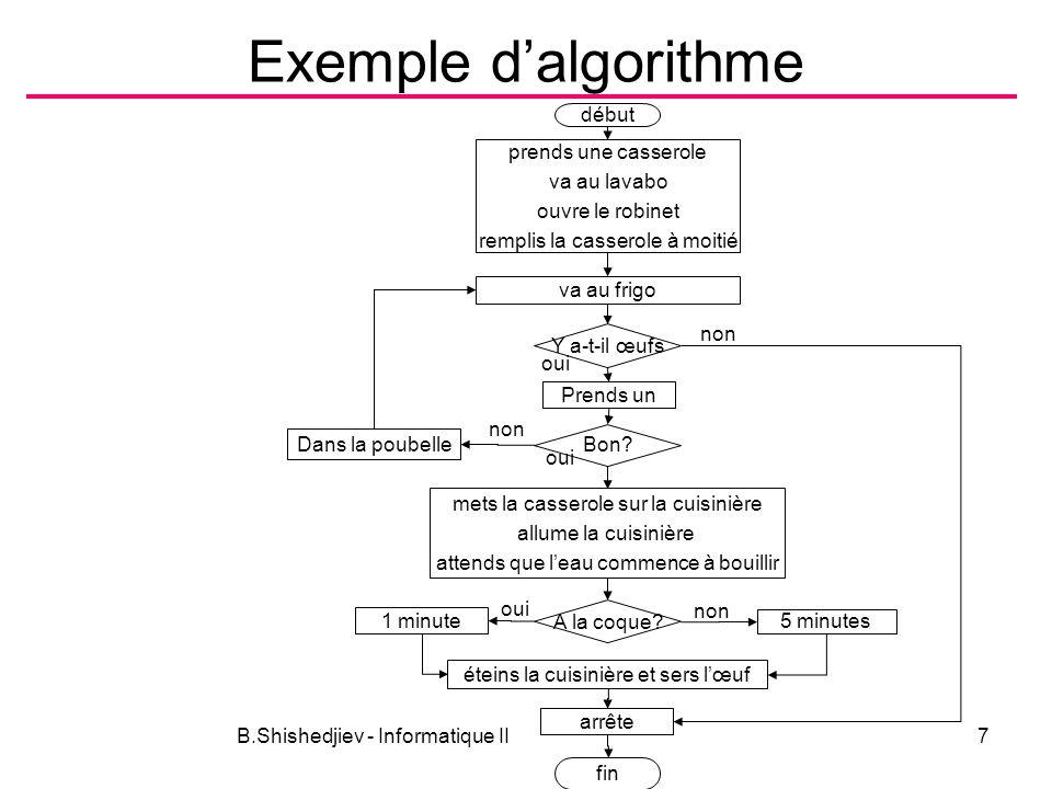 Exemple d'algorithme début prends une casserole va au lavabo