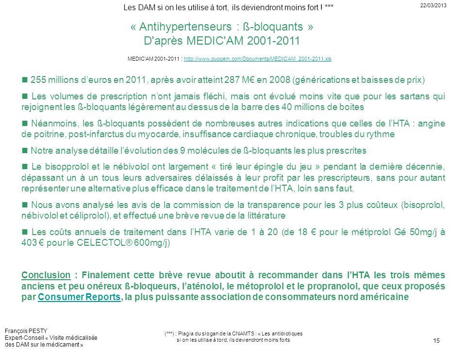 « Antihypertenseurs : ß-bloquants »