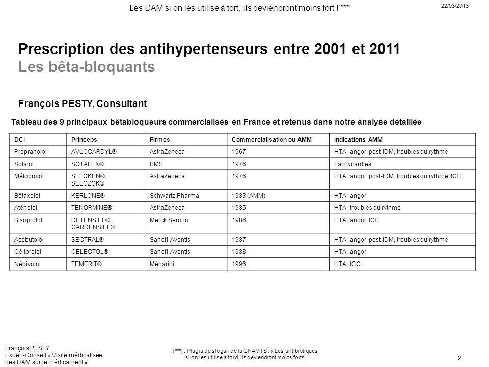 Prescription des antihypertenseurs entre 2001 et 2011 Les bêta-bloquants