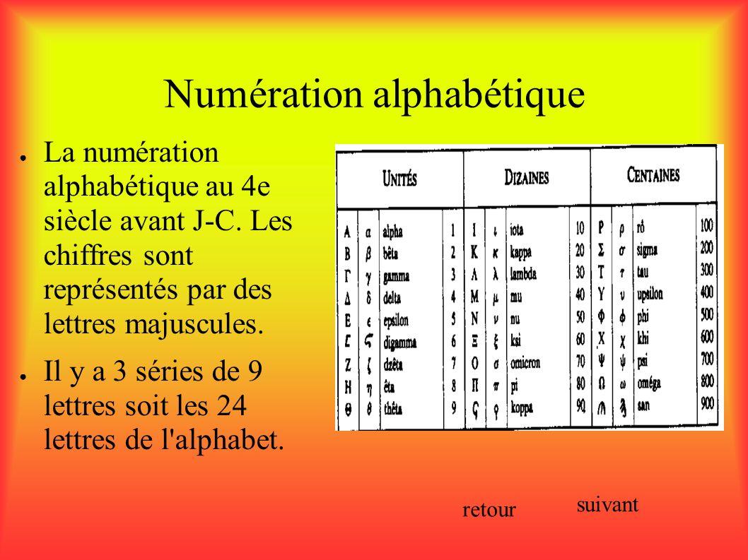 Numération alphabétique