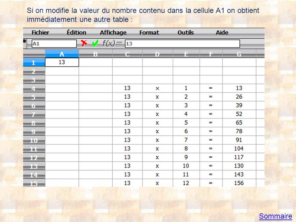 Si on modifie la valeur du nombre contenu dans la cellule A1 on obtient immédiatement une autre table :