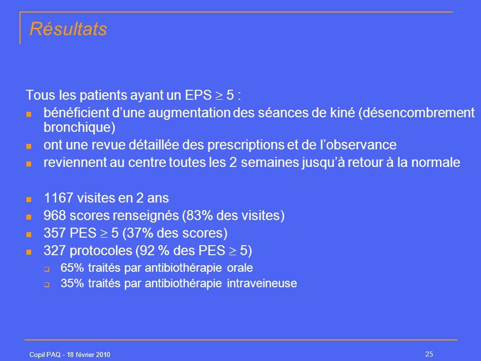 Résultats Tous les patients ayant un EPS  5 :