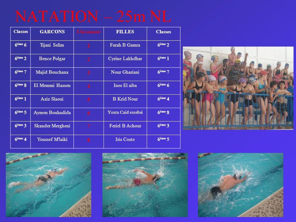 NATATION – 25m NL 1 2 3 4 5 6 7 8 GARCONS Classement FILLES 6ème 6