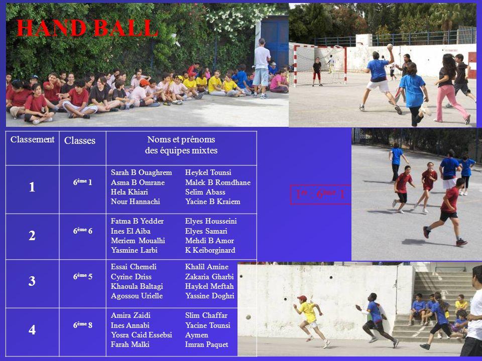 HAND BALL 1 2 3 4 1er : 6ème 1 Classes Classement Noms et prénoms