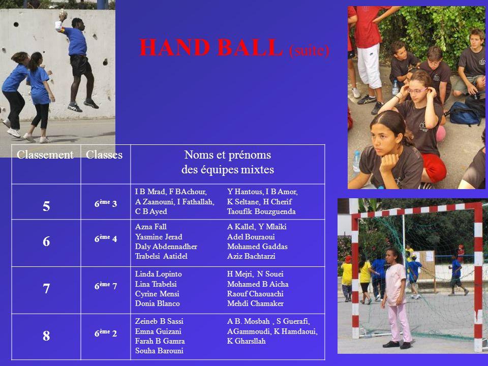 HAND BALL (suite) 5 6 7 8 Classement Classes Noms et prénoms