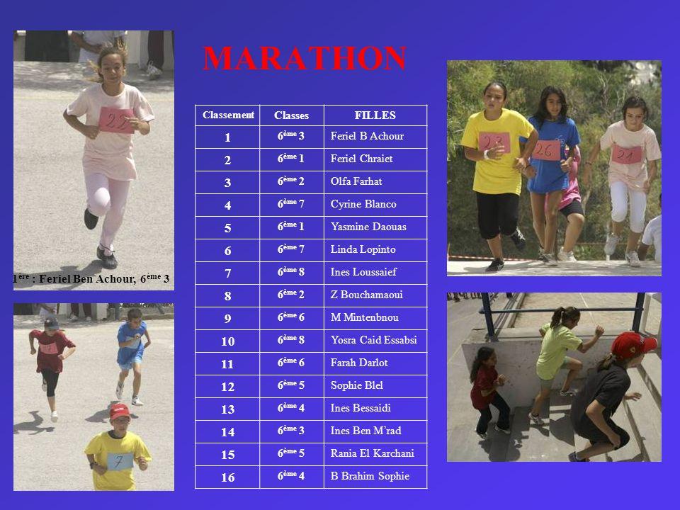 MARATHON Classement. Classes. FILLES. 1. 6ème 3. Feriel B Achour. 2. 6ème 1. Feriel Chraiet.