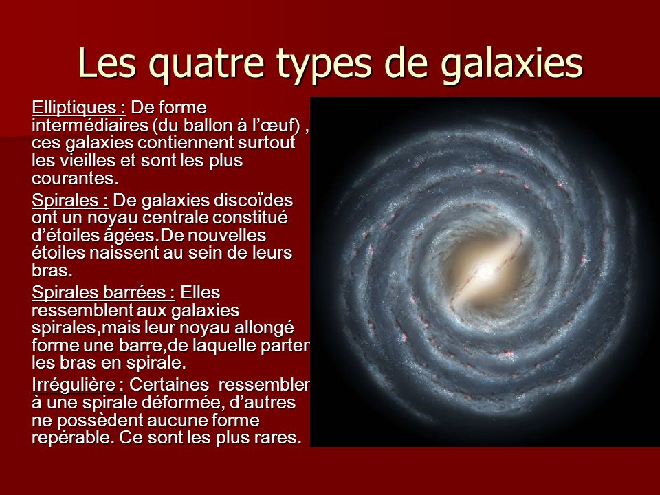 Les quatre types de galaxies