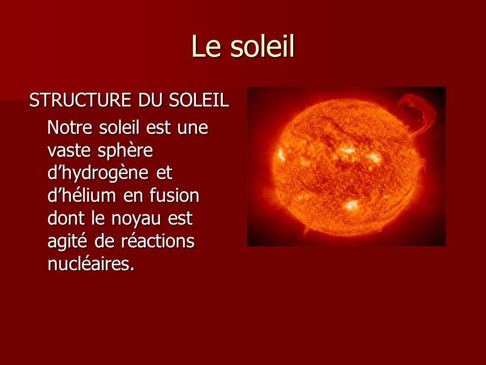 Le soleil STRUCTURE DU SOLEIL