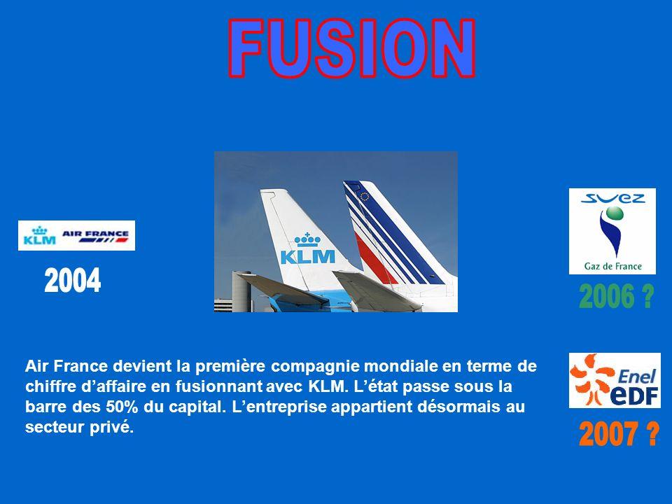 FUSION 2004. 2006
