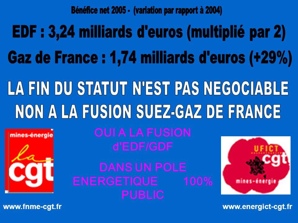 OUI A LA FUSION d EDF/GDF DANS UN POLE ENERGETIQUE 100% PUBLIC
