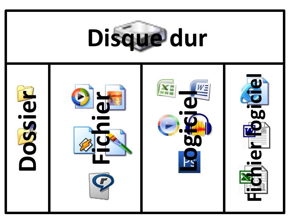 Disque dur Fichier logiciel Fichier Dossier Logiciel