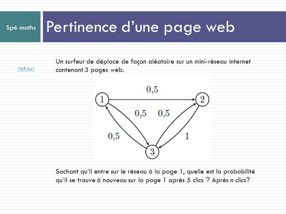 Pertinence d'une page web