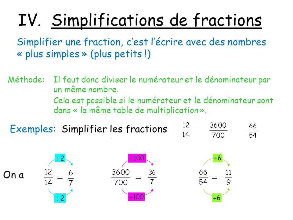 IV. Simplifications de fractions