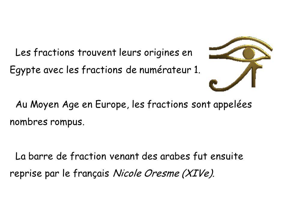 Les fractions trouvent leurs origines en
