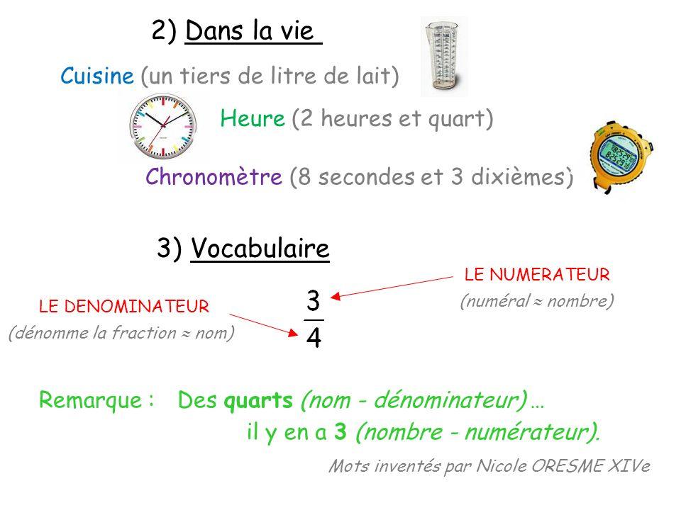Mots inventés par Nicole ORESME XIVe
