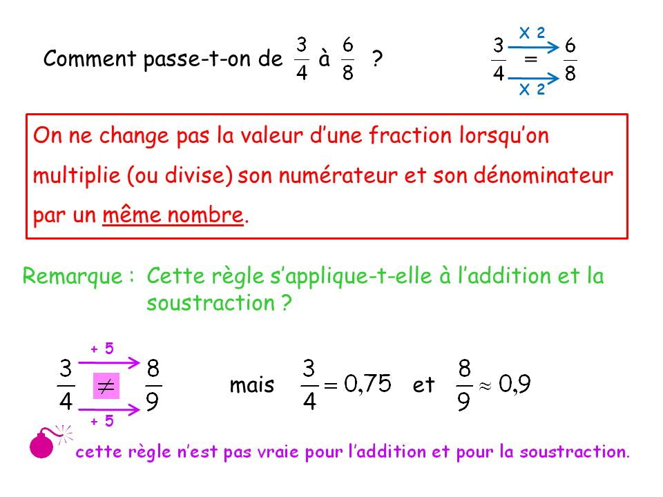 On ne change pas la valeur d'une fraction lorsqu'on