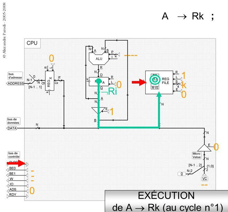 EXÉCUTION de A  Rk (au cycle n°1)
