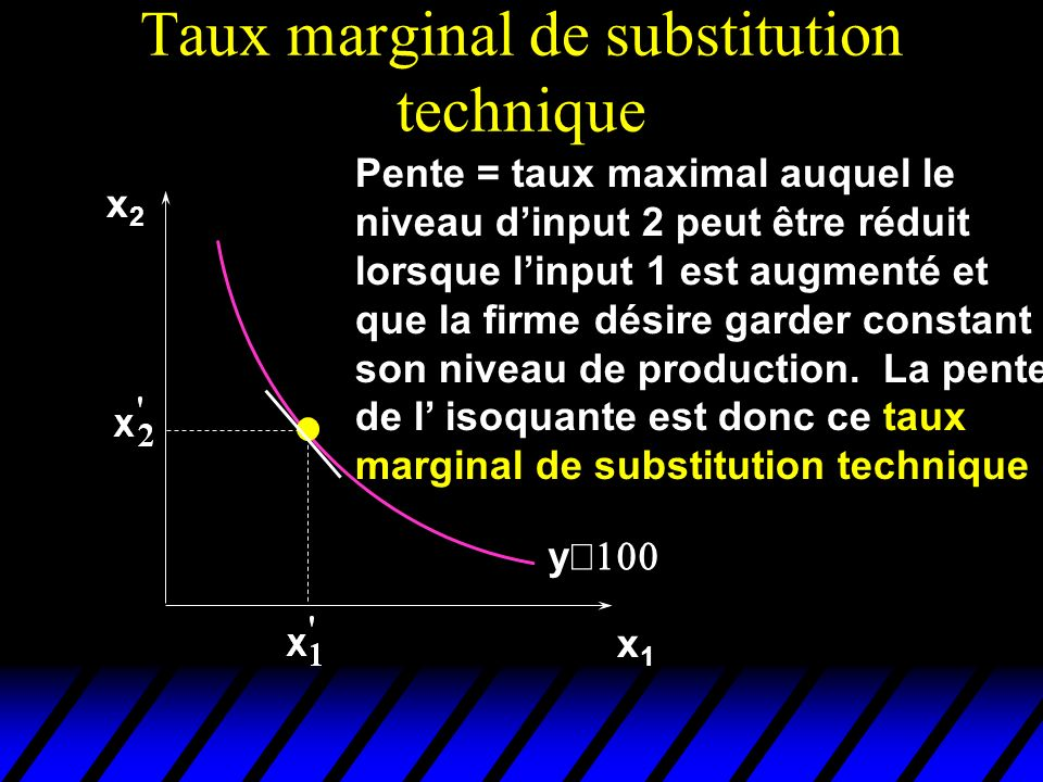 Taux marginal de substitution technique