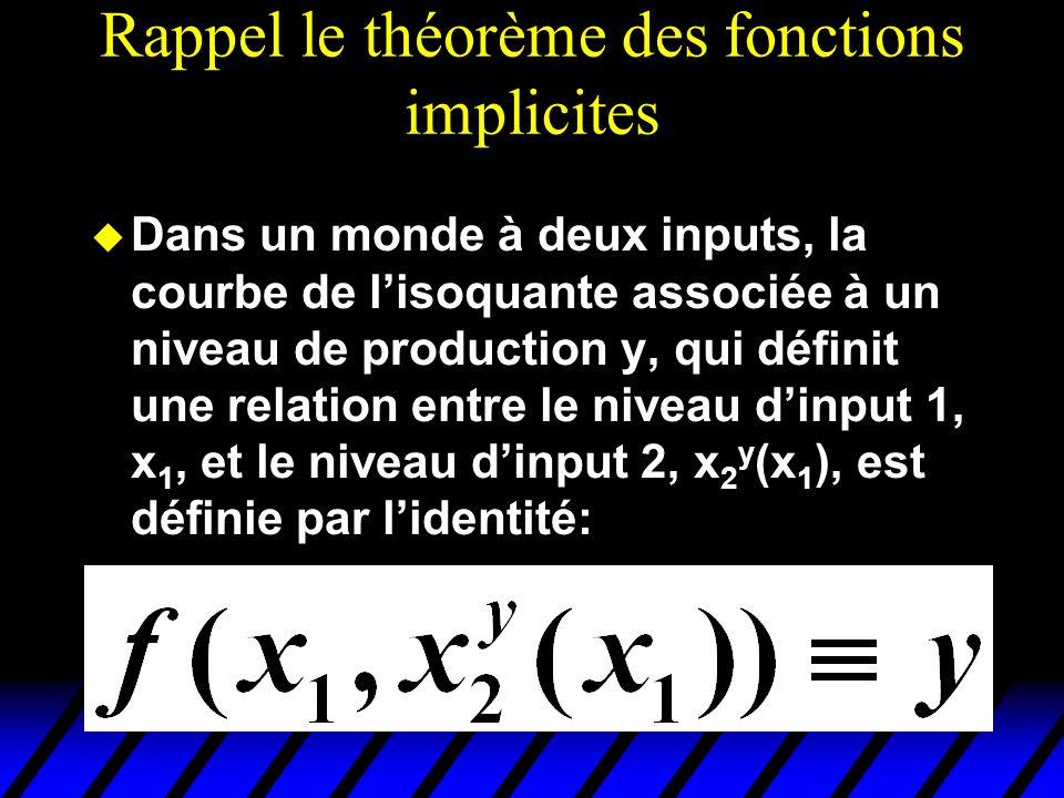 Rappel le théorème des fonctions implicites