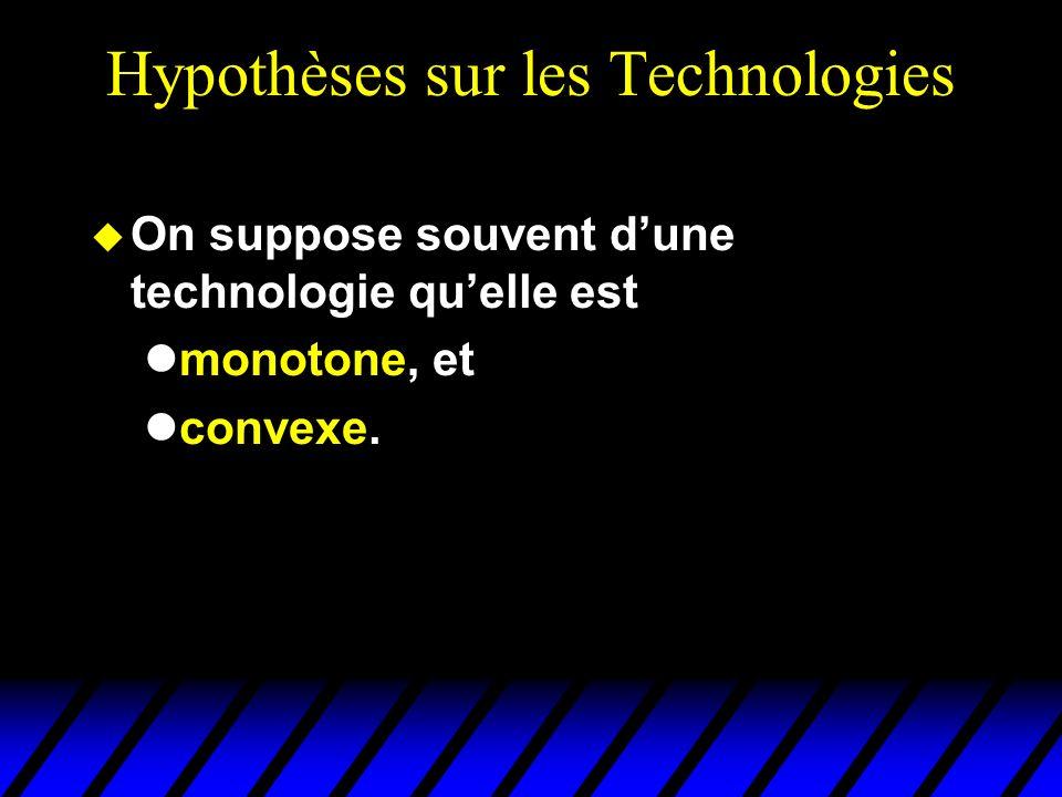 Hypothèses sur les Technologies