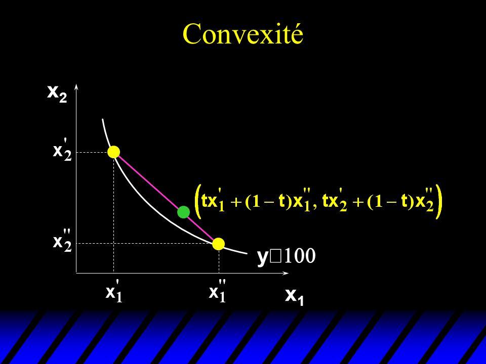 Convexité x2 yº100 x1