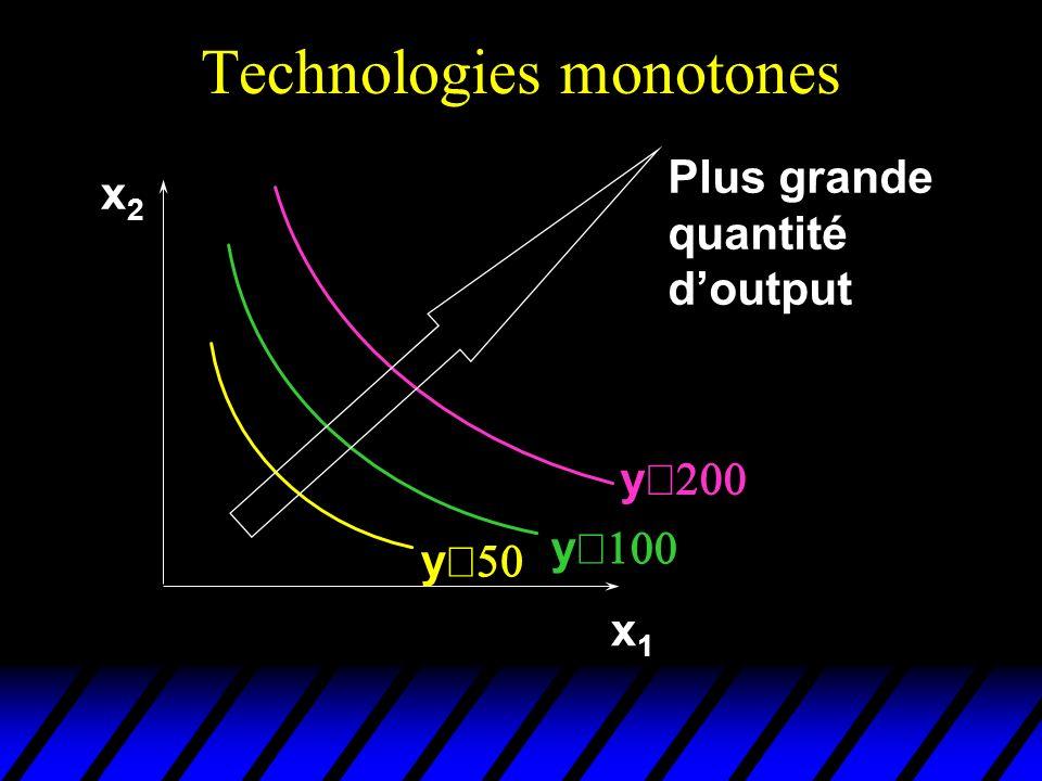 Technologies monotones