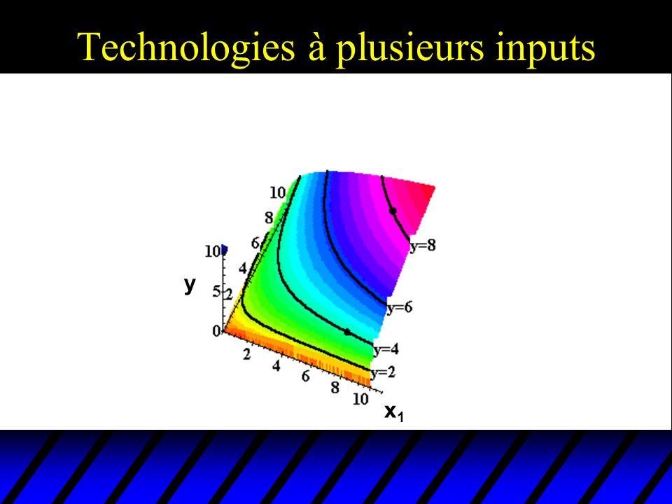Technologies à plusieurs inputs