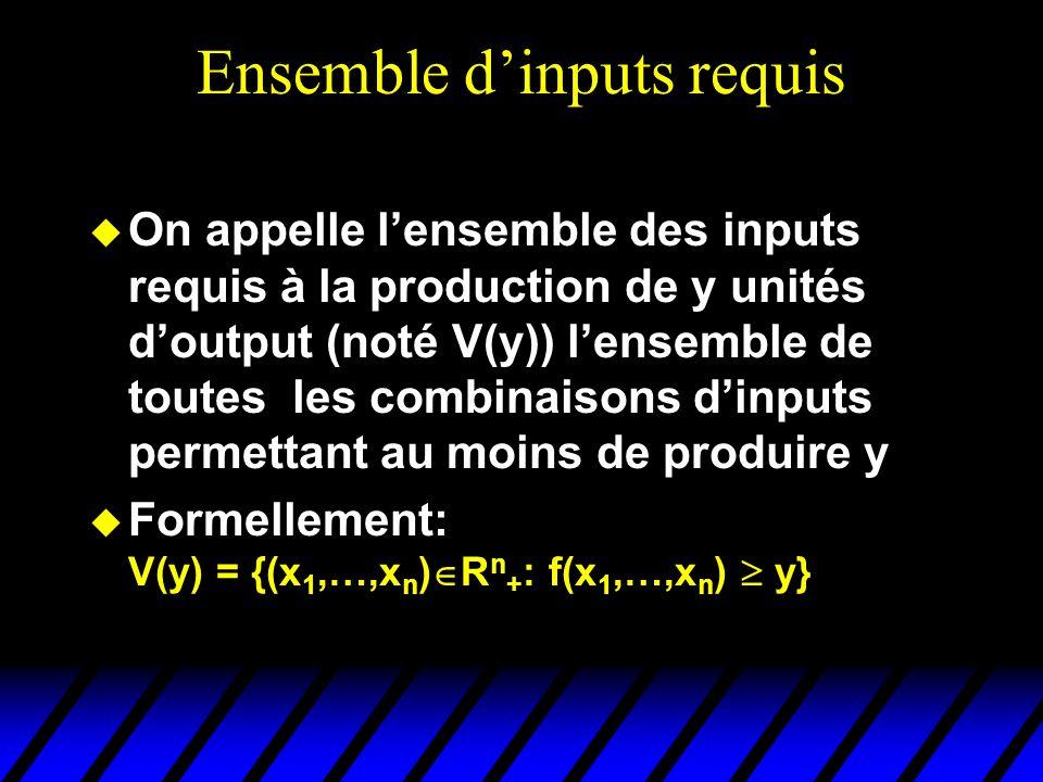 Ensemble d'inputs requis