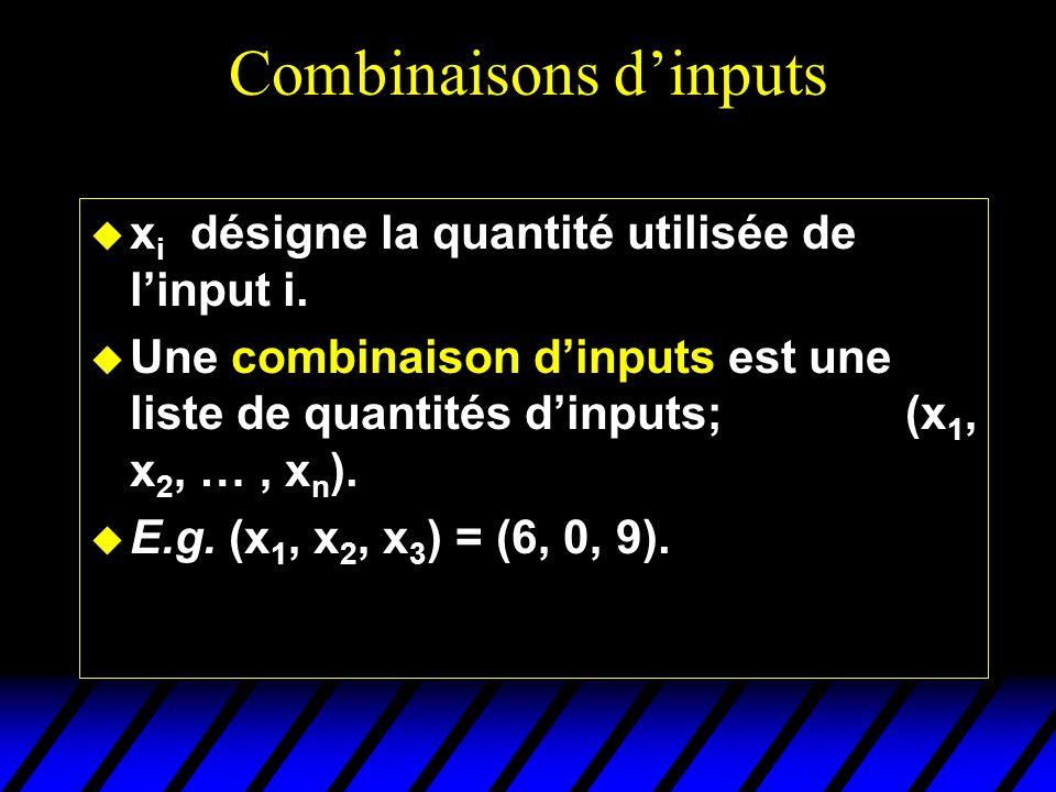 Combinaisons d'inputs