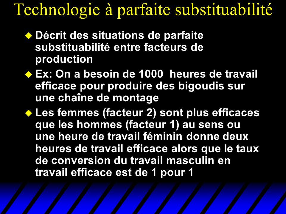 Technologie à parfaite substituabilité