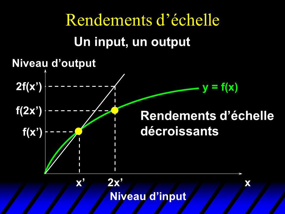 Rendements d'échelle Un input, un output