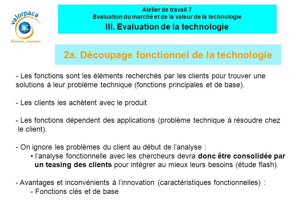 2a. Découpage fonctionnel de la technologie
