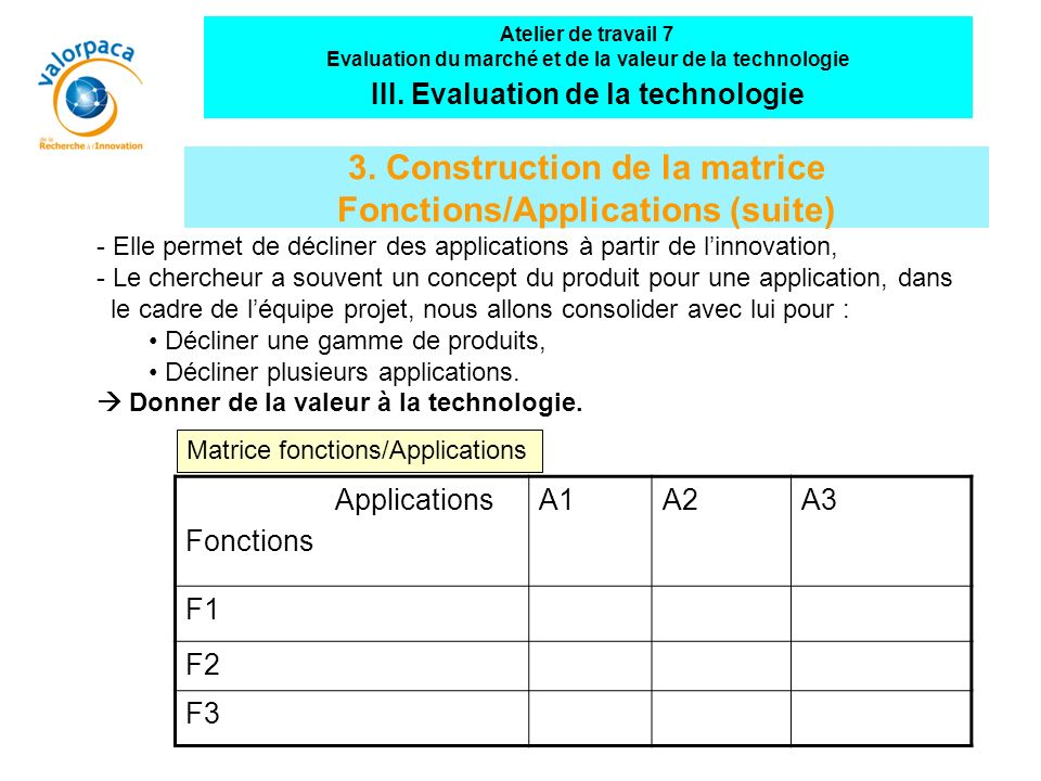 Evaluation du march et de la valeur de la technologie for Construction suite online