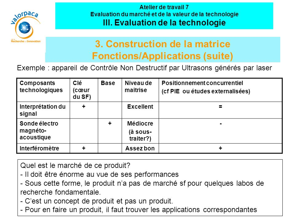 3. Construction de la matrice Fonctions/Applications (suite)