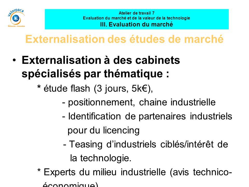 Externalisation des études de marché
