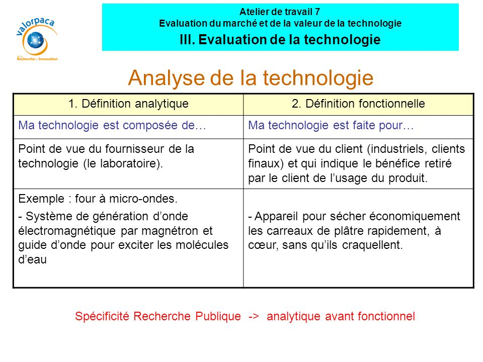 Analyse de la technologie