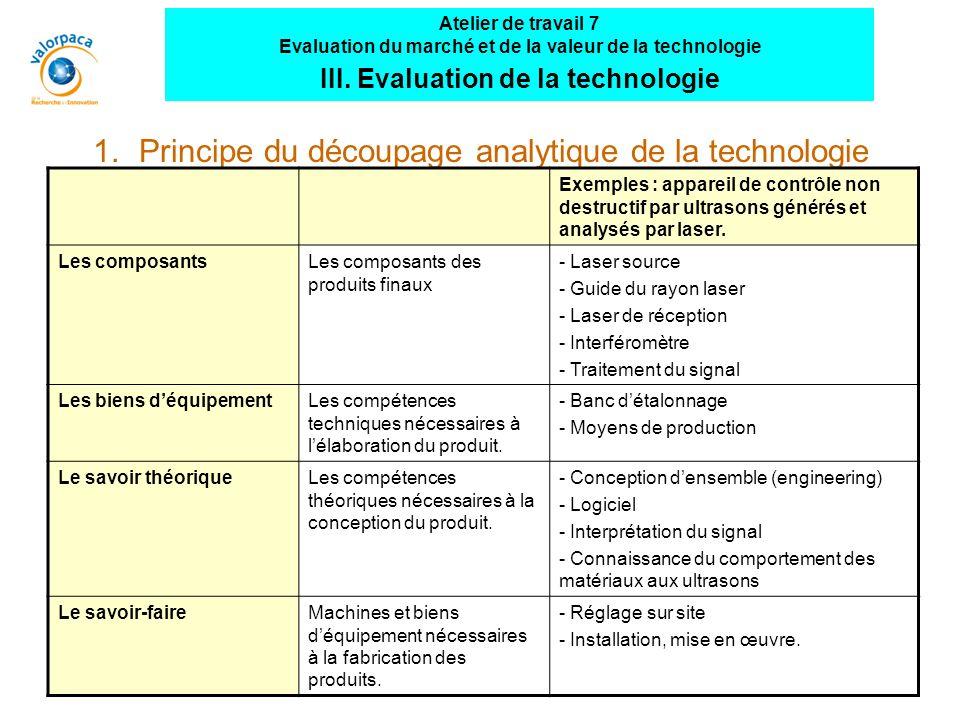 Principe du découpage analytique de la technologie