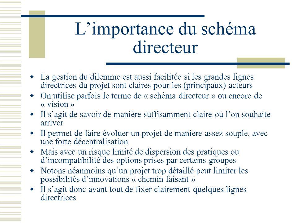 L'importance du schéma directeur