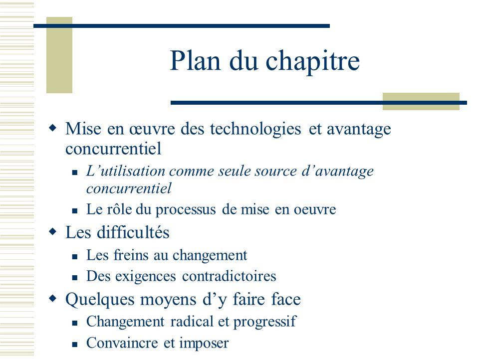 Plan du chapitre Mise en œuvre des technologies et avantage concurrentiel. L'utilisation comme seule source d'avantage concurrentiel.
