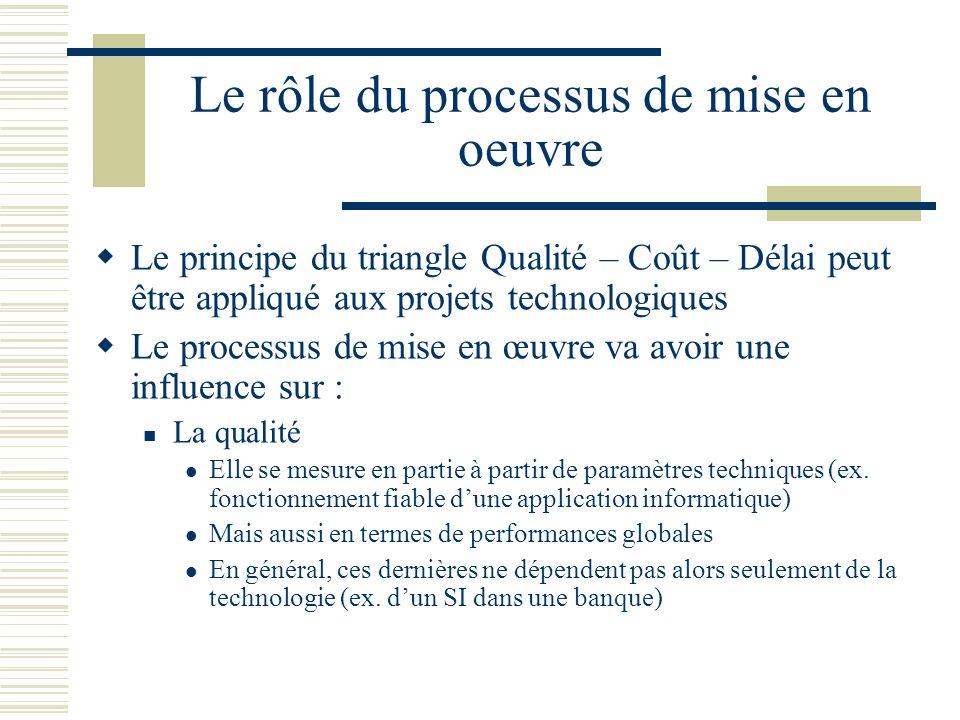 Le rôle du processus de mise en oeuvre