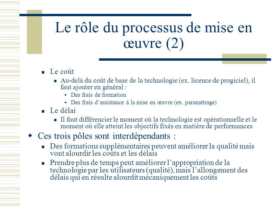 Le rôle du processus de mise en œuvre (2)